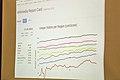 Monthly Metrics Meeting Wikimedia Foundation November 1, 2012 -9945.jpg