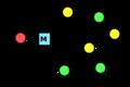 Multicast-multicast.png