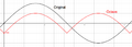 Octaver graph up.png