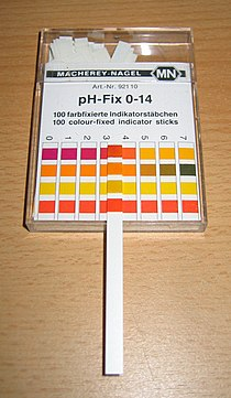 PH indicator paper.jpg