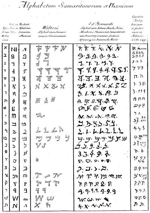 Phoenician script - 1709's Drawing