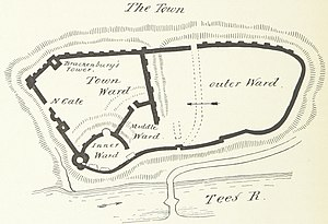 Barnard Castle (castle) - Image: Plan of Barnard Castle (1897)