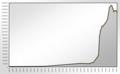 Population Statistics Mülheim an der Ruhr.png
