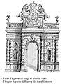Porta d'ingresso al borgo di Venaria Reale.jpg