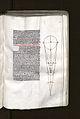 Ptolemaeus, Almagest --- Brugge, Openbare Bibliotheek, MS. 519 f. 096r.jpg
