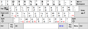 Sinhala keyboard - Windows Sinhala layout