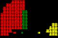 Sitzverteilung Landtag Nordrhein-Westfalen.png