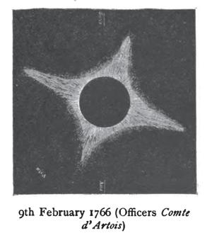 Solar Saros 117 - Image: Solar eclipse 1766Feb 09 Comte d'Artois