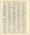 Standard atlas of Kingsbury County, South Dakota - including a plat book of the villages, cities and townships of the county, map of the state, United States and world - patrons directory, LOC 2010589979-36.jpg