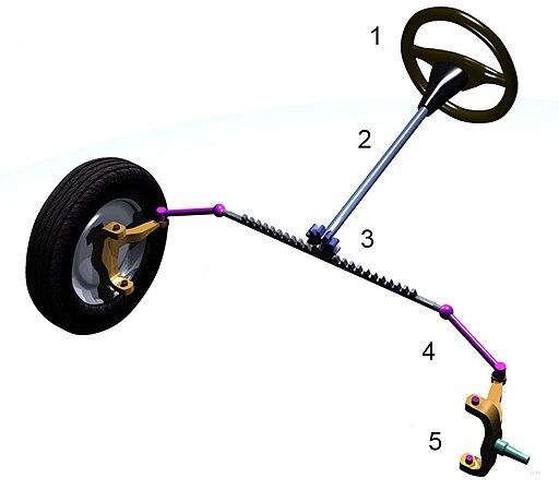 Steer system