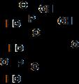 Structure of 2,3-bisphosphoglyceric acid.png