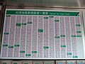 Taiwan Area Postal Code Chart, NTU Post Office 20071106.jpg