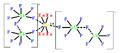 Tetraxenonogold bis(undekafluorodiantimonate) - triclinic.PNG