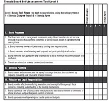 Control self assessment wikipedia for Risk control self assessment template