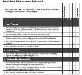 Interview Test Assessments Organization And Prioritization Craft