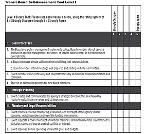 Control self-assessment - Section 1 of the control self-assessment form used by the Federal Transit Administration