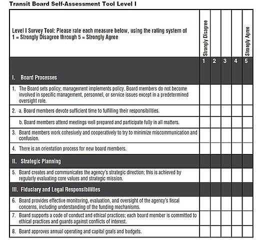 File:Transit Board control self-assessment form.jpg - Wikimedia Commons