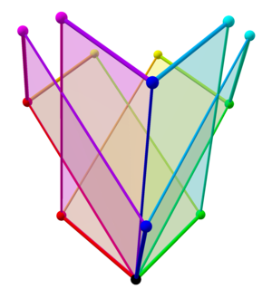 Tree of weak orderings in concertina cube 108.png