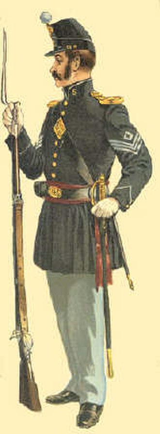 Uniform of the Union Army - A plate showing the uniform of a U.S. Army first sergeant, circa 1858, influenced by the French army