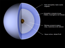 Uranus arts et voyages for Meuble urano