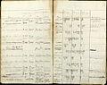 Vekselskolen i Bergens hovedbok for piker, 1826-1848. Fra arkivet etter vexelundervisningen, Bergen Byarkiv.jpg
