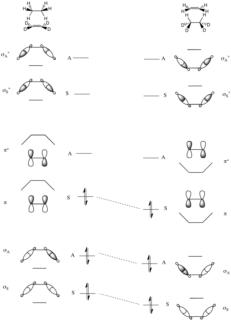 Woodwardhoffmann rules wikiwand group transfer reactions pooptronica Choice Image