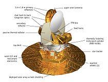 WMAP spacecraft diagram.jpg