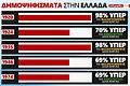 Δημοψηφίσματα στην Ελλάδα.jpg