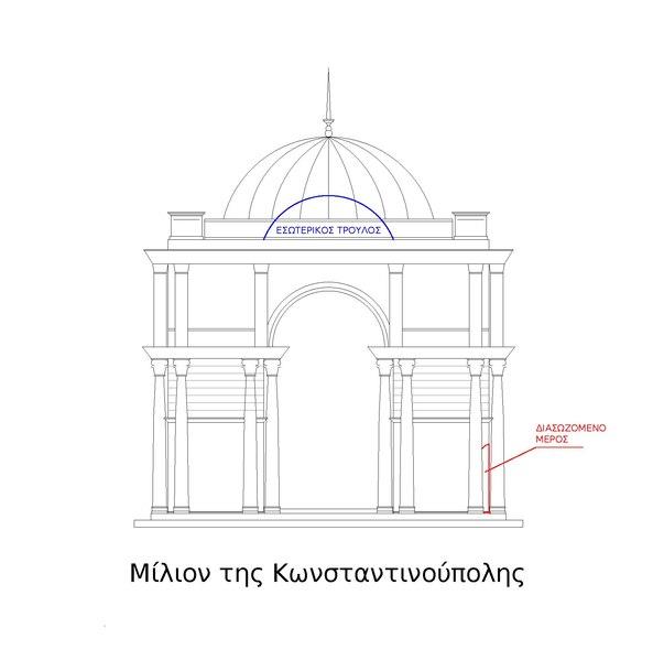 File:Μίλιον της Κωνσταντινούπολης.pdf