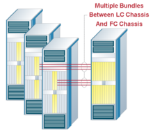 Carrier Routing System - Wikipedia