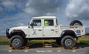 Land Rover Defender 130CC-R(hino) - A Land Rover Defender fitted with bolt-on portals