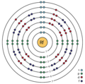 104 rutherfordium (Rf) enhanced Bohr model.png