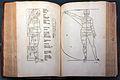 1528 Dürer Vier Bücher von menschlicher Proportion anagoria.JPG