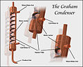 2in-Graham-Condenser.jpg