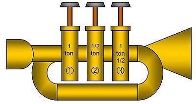 3 pistons.jpg