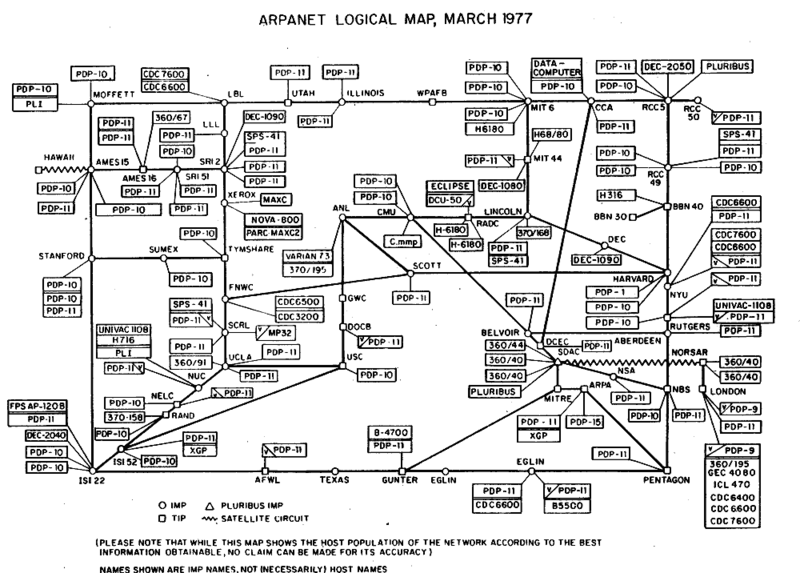 DARPA-funded ARPANET diagram, March 1977. Credit: Wikipedia commons