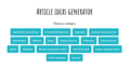 Article ideas generator demo app screenshot (2).png