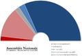 120px-Assembl%C3%A9e_nationale_XIIe_l%C3%A9gislature