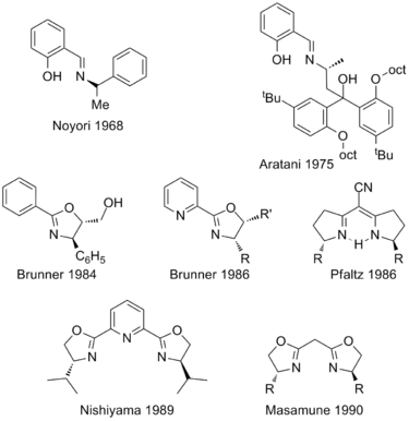 coordination chemistry of bidentate ligands research 2018-1-9 synthesis and investigation of coordinative properties of  of coordinative properties of biimidazole-derived ligands  in coordination chemistry.