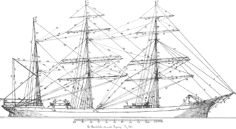 Standing rigging of a three-masted barque. Click image for more details.