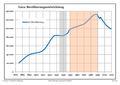 Bevölkerungsentwicklung Gera.pdf