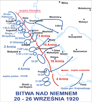 Suwałki Agreement - Map of the Battle of the Niemen River: Polish troops (blue) maneuvered through the Lithuanian lines (pink) to the rear of the Russian forces (red)