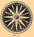 Brockhaus and Efron Encyclopedic Dictionary b30 898-2.jpg