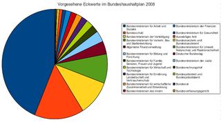 kapitalismus als religion pdf deutsche version