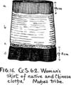 Burmese Textiles Fig15.png