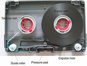 Partes del cassette