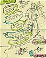 Chris Sacca and Andrew Keen - Sketchnote - TNW Conference 2009 - Day 1 (3447085209).jpg