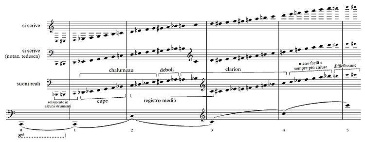 Estensione del clarinetto basso in Si bemolle