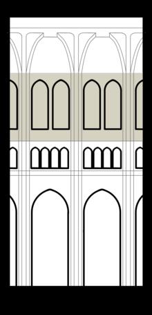 Clerestory Wikipedia