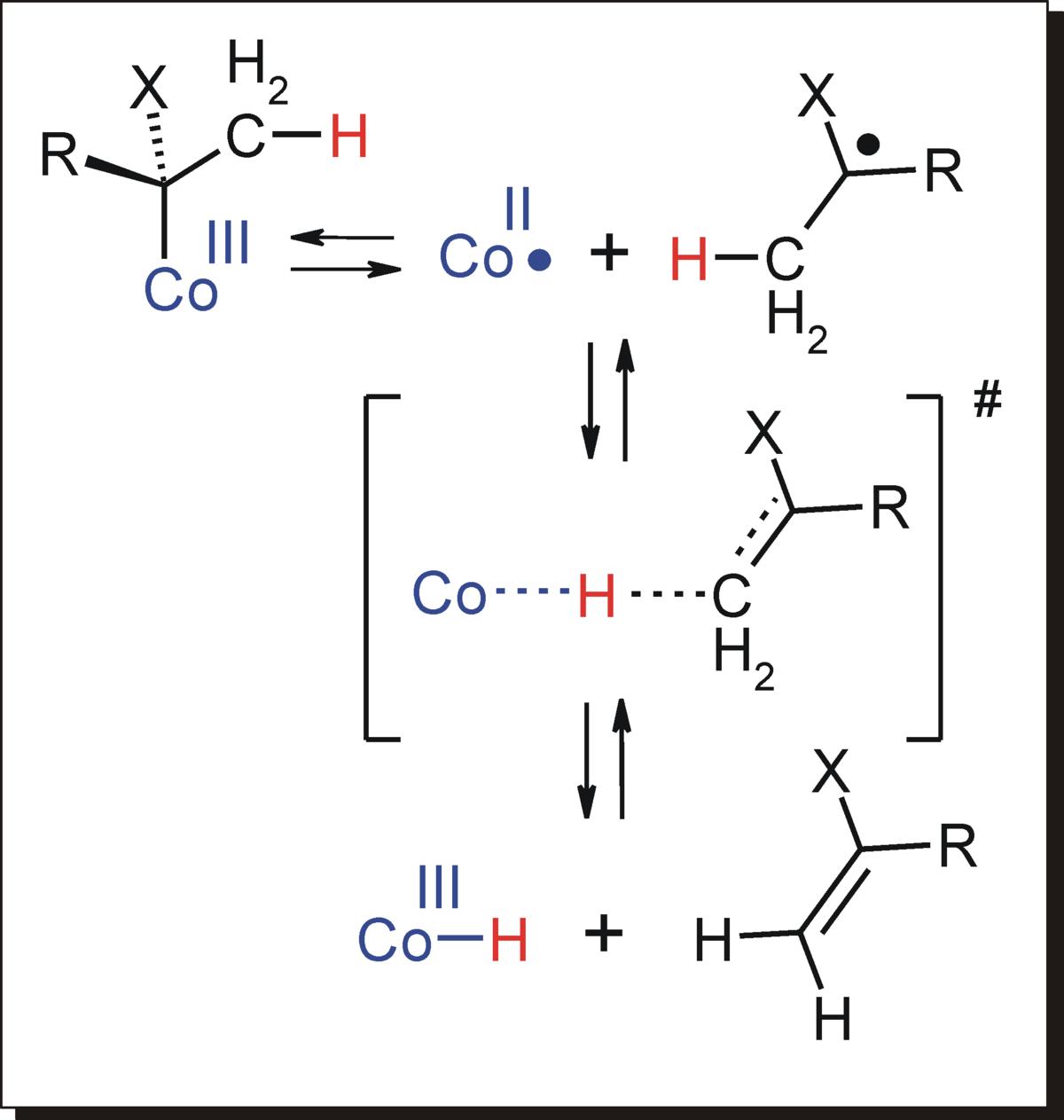 Catalytic Chain Transfer Wikipedia